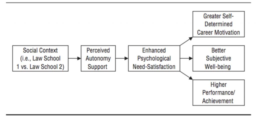 social-context-psychology